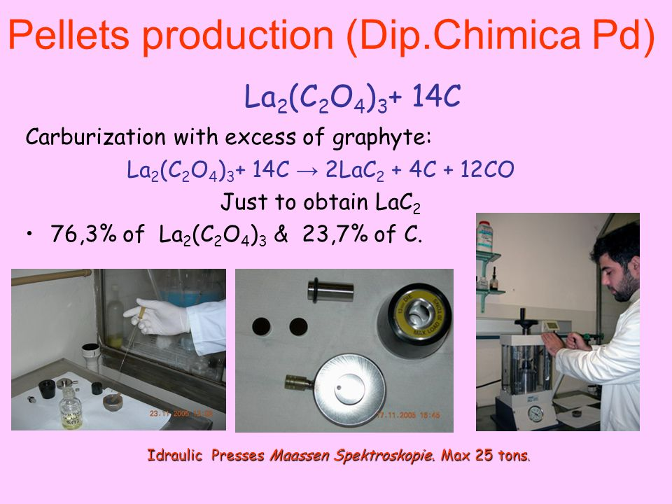 La 2 (C 2 O 4 ) 3 + 14C Carburization with excess of graphyte: La 2 (C 2 O 4 ) 3 + 14C 2LaC 2 + 4C + 12CO Just to obtain LaC 2 76,3% of La 2 (C 2 O 4 ) 3 & 23,7% of C.