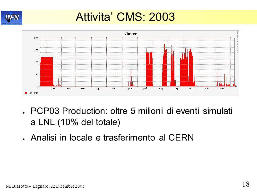 17 M. Biasotto – Legnaro, 22 Dicembre 2005 Attivita CMS: 2002 Spring 2002 Production: 1.2 milioni di eventi simulati a LNL per un totale di 1.5 TB di