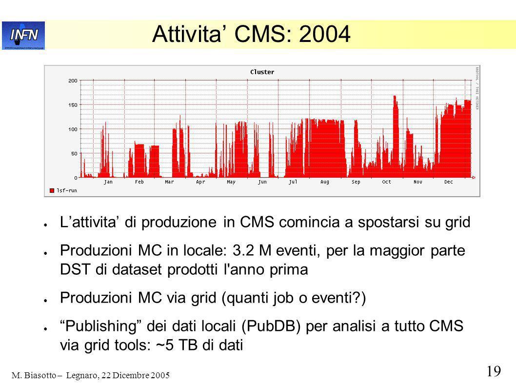 18 M. Biasotto – Legnaro, 22 Dicembre 2005 Attivita CMS: 2003 PCP03 Production: oltre 5 milioni di eventi simulati a LNL (10% del totale) Analisi in l