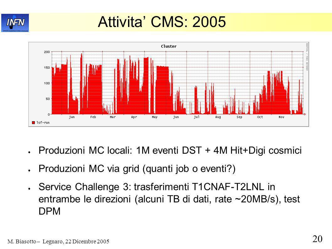 19 M. Biasotto – Legnaro, 22 Dicembre 2005 Attivita CMS: 2004 Lattivita di produzione in CMS comincia a spostarsi su grid Produzioni MC in locale: 3.2
