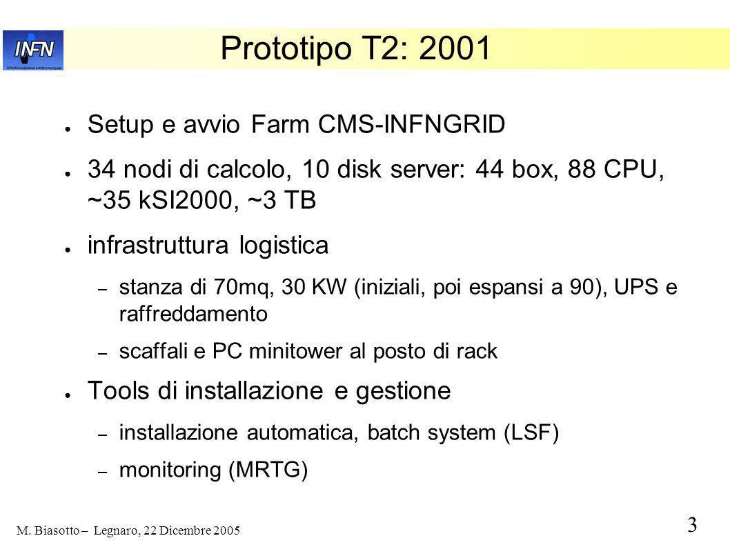 2 M. Biasotto – Legnaro, 22 Dicembre 2005 2000: Prototipo farm Linux LNL – 10 nodi di calcolo (vecchi PC riciclati), 1 disk server, 1 gateway – Esperi