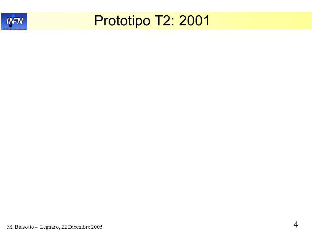 3 M. Biasotto – Legnaro, 22 Dicembre 2005 Prototipo T2: 2001 Setup e avvio Farm CMS-INFNGRID 34 nodi di calcolo, 10 disk server: 44 box, 88 CPU, ~35 k