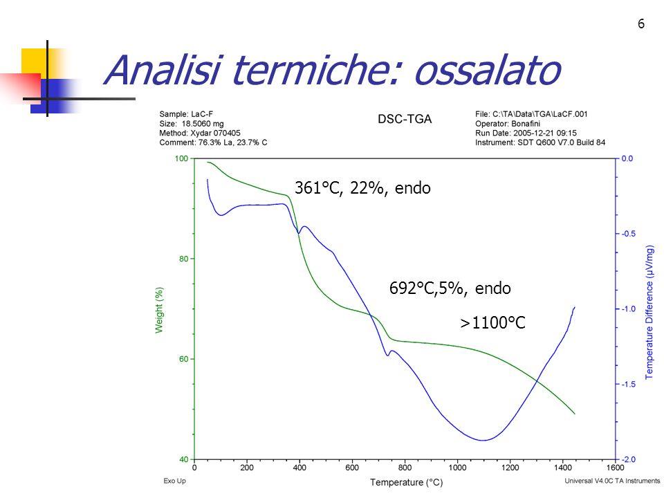 6 Analisi termiche: ossalato 361°C, 22%, endo 692°C,5%, endo >1100°C