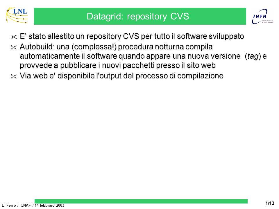 E. Ferro / CNAF / 14 febbraio 2003 1/13 Datagrid: repository CVS E' stato allestito un repository CVS per tutto il software sviluppato E' stato allest