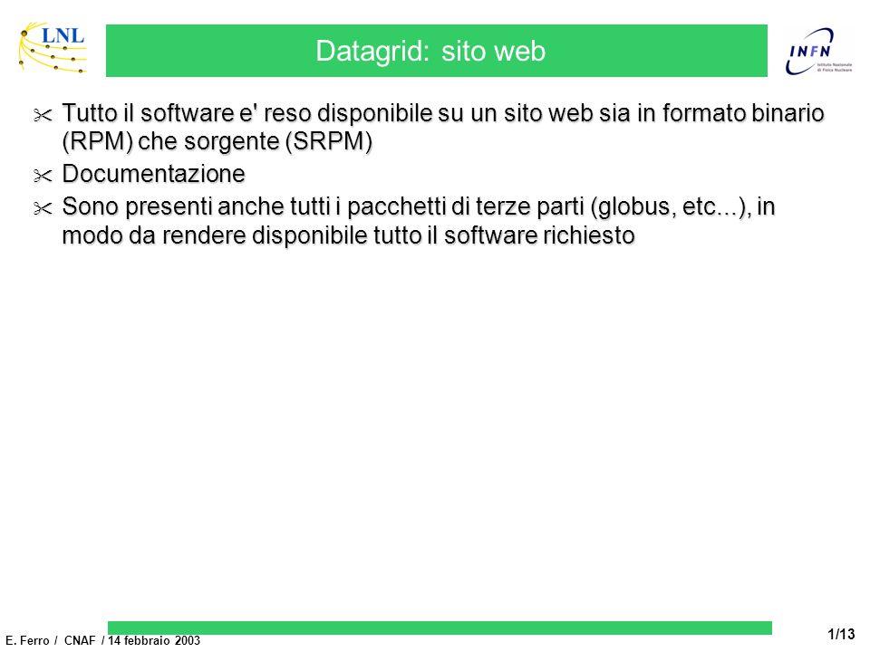 E. Ferro / CNAF / 14 febbraio 2003 1/13 Datagrid: sito web Tutto il software e' reso disponibile su un sito web sia in formato binario (RPM) che sorge