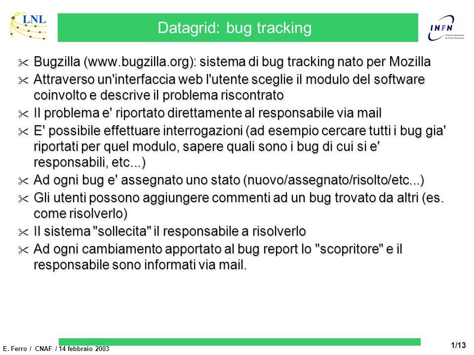 E. Ferro / CNAF / 14 febbraio 2003 1/13 Datagrid: bug tracking Bugzilla (www.bugzilla.org): sistema di bug tracking nato per Mozilla Bugzilla (www.bug