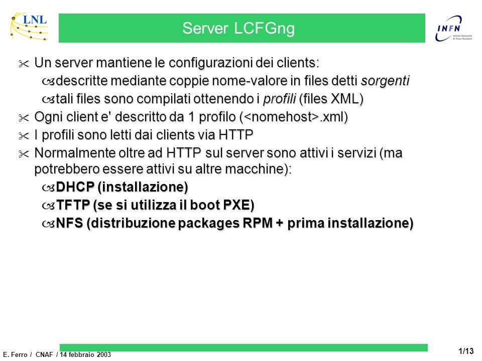E. Ferro / CNAF / 14 febbraio 2003 1/13 Server LCFGng Un server mantiene le configurazioni dei clients: Un server mantiene le configurazioni dei clien