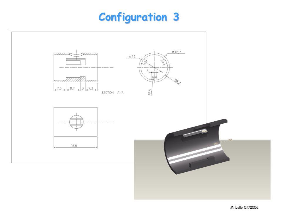 CHARACTERIZATION PROCEDURE Configuration 3 M. Lollo 07/2006