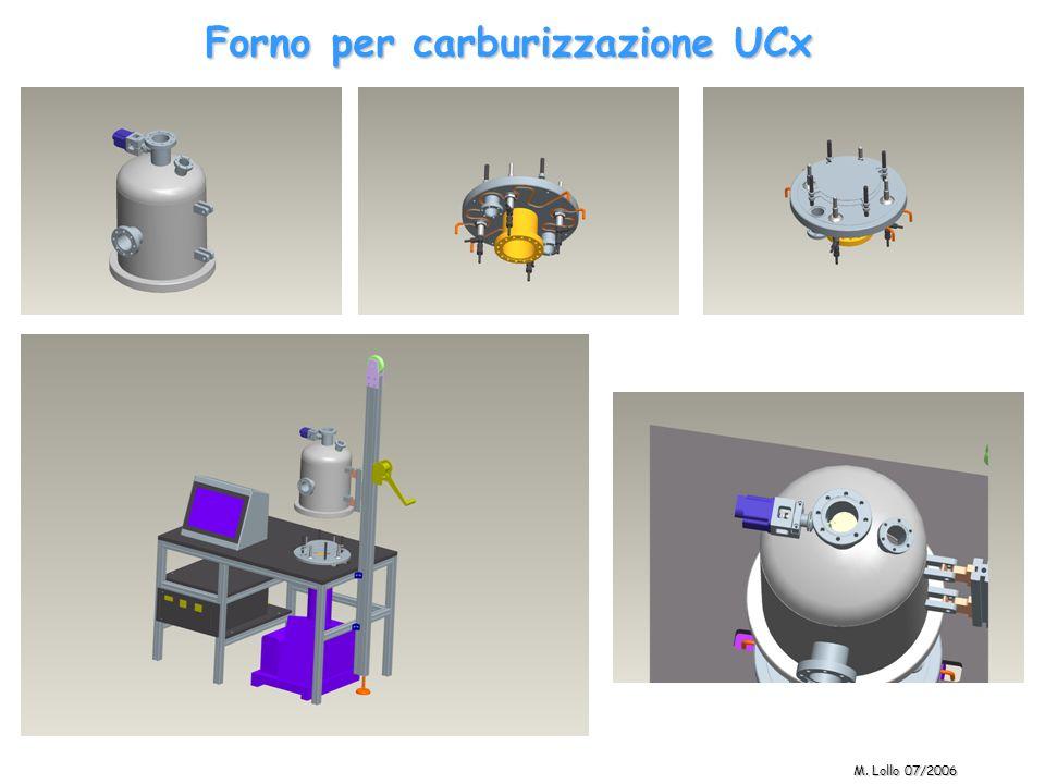Forno per carburizzazione UCx Forno per carburizzazione UCx M. Lollo 07/2006