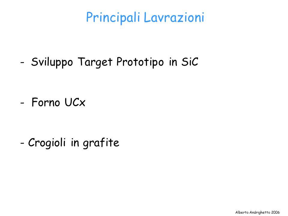 CHARACTERIZATION PROCEDURE Principali Lavrazioni -Sviluppo Target Prototipo in SiC - Forno UCx - Crogioli in grafite Alberto Andrighetto 2006