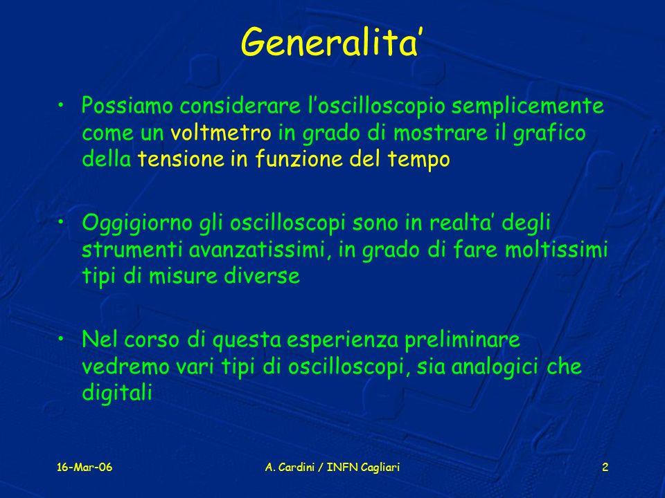 16-Mar-06A. Cardini / INFN Cagliari3 Oscilloscopio Analogico
