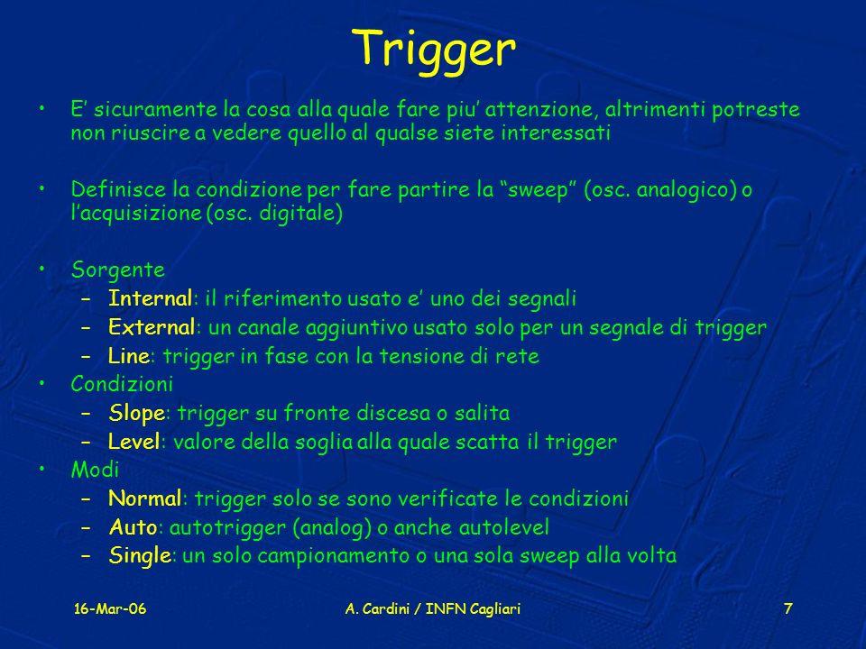 16-Mar-06A. Cardini / INFN Cagliari8 Un buon oscilloscopio analogico