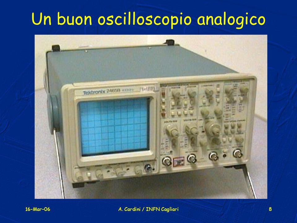 16-Mar-06A. Cardini / INFN Cagliari9 Un buon oscilloscopio digitale