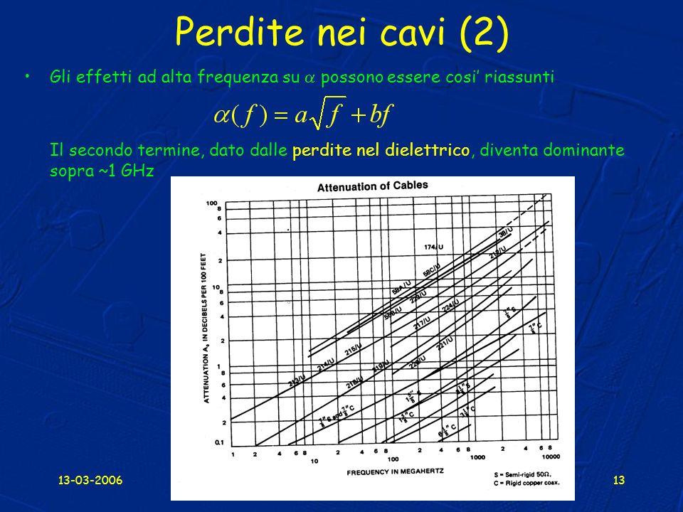 13-03-2006A. Cardini / INFN Cagliari13 Perdite nei cavi (2) Gli effetti ad alta frequenza su possono essere cosi riassunti Il secondo termine, dato da