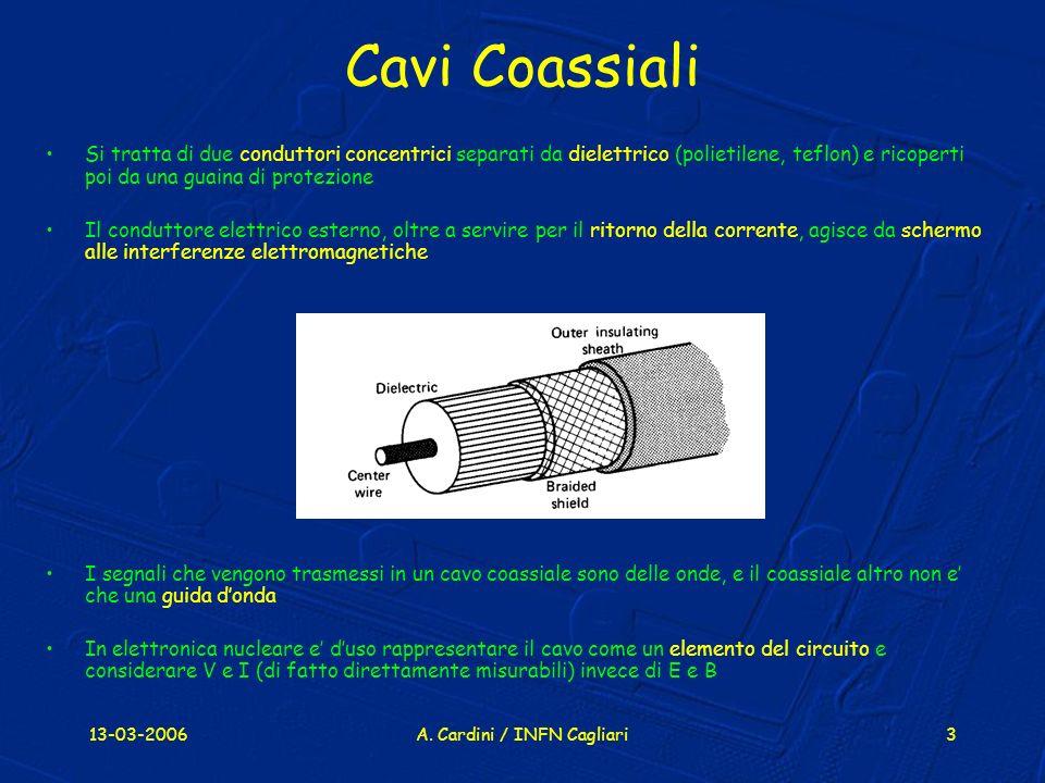 13-03-2006A. Cardini / INFN Cagliari3 Cavi Coassiali Si tratta di due conduttori concentrici separati da dielettrico (polietilene, teflon) e ricoperti
