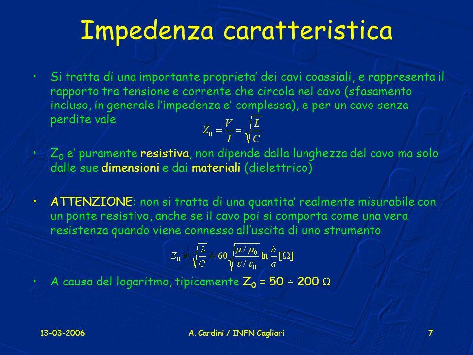 13-03-2006A. Cardini / INFN Cagliari7 Impedenza caratteristica Si tratta di una importante proprieta dei cavi coassiali, e rappresenta il rapporto tra