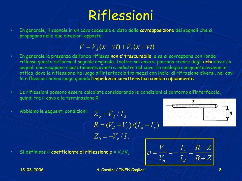 13-03-2006A. Cardini / INFN Cagliari8 Riflessioni In generale, il segnale in un cavo coassiale e dato dalla sovrapposizione dei segnali che si propaga