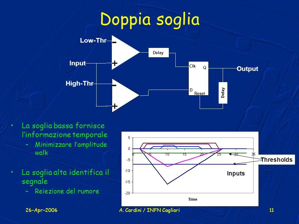 26-Apr-2006A. Cardini / INFN Cagliari11 Doppia soglia La soglia bassa fornisce linformazione temporale –Minimizzare lamplitude walk La soglia alta ide
