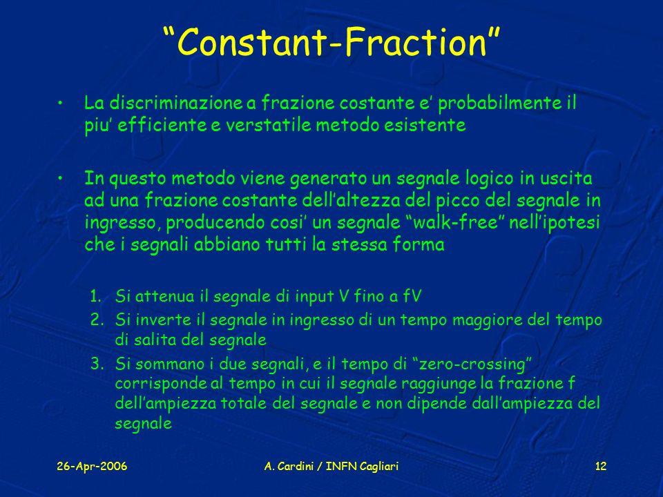 26-Apr-2006A. Cardini / INFN Cagliari12 Constant-Fraction La discriminazione a frazione costante e probabilmente il piu efficiente e verstatile metodo