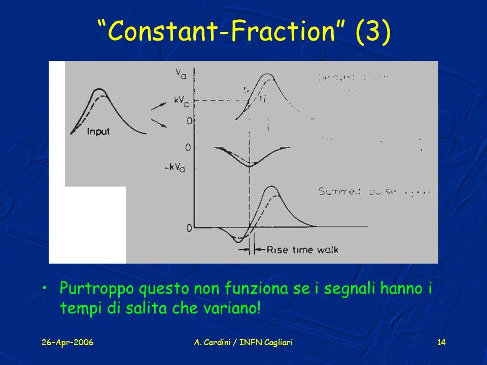 26-Apr-2006A. Cardini / INFN Cagliari14 Constant-Fraction (3) Purtroppo questo non funziona se i segnali hanno i tempi di salita che variano!