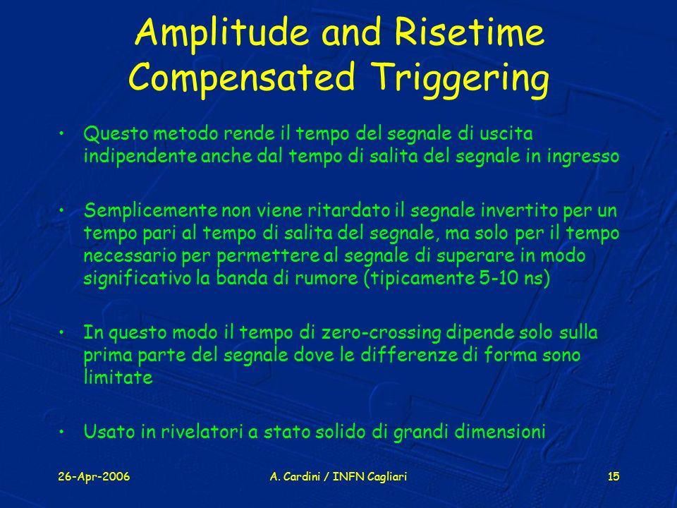 26-Apr-2006A. Cardini / INFN Cagliari15 Amplitude and Risetime Compensated Triggering Questo metodo rende il tempo del segnale di uscita indipendente