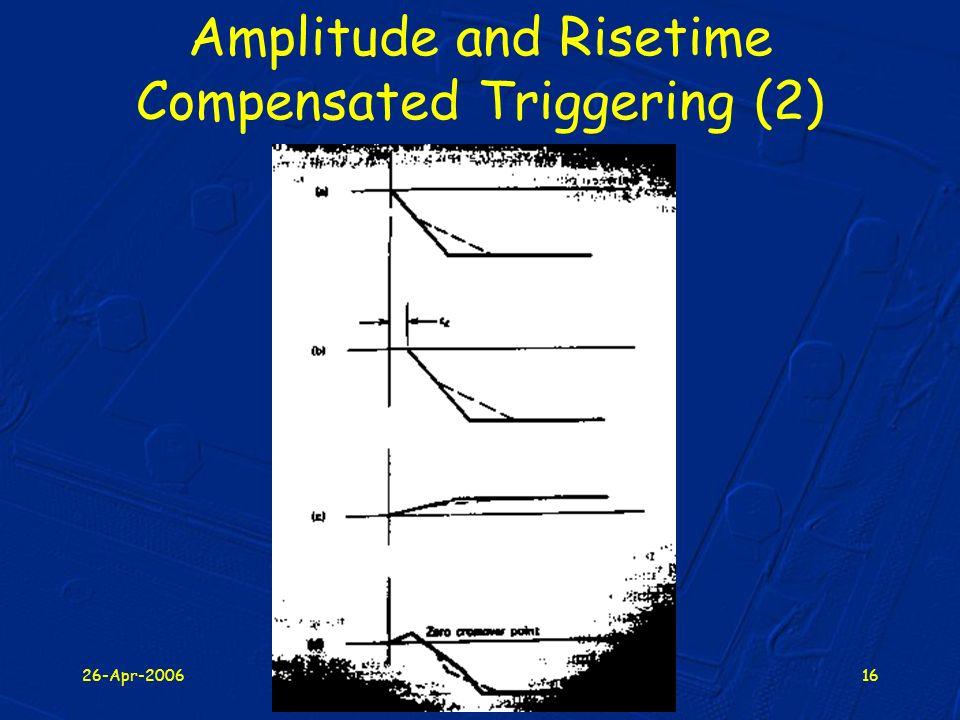 26-Apr-2006A. Cardini / INFN Cagliari16 Amplitude and Risetime Compensated Triggering (2)