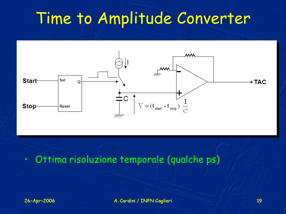 26-Apr-2006A. Cardini / INFN Cagliari19 Time to Amplitude Converter Ottima risoluzione temporale (qualche ps) Start Set Reset Q Stop C I TAC - +