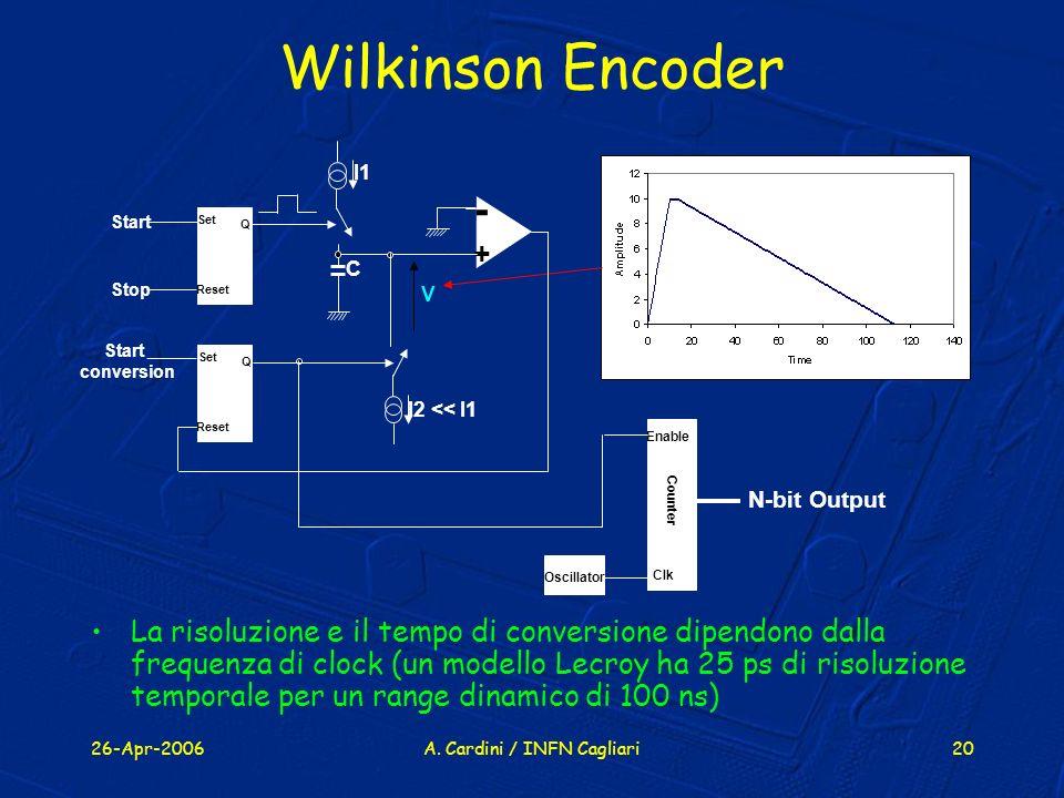26-Apr-2006A. Cardini / INFN Cagliari20 Wilkinson Encoder La risoluzione e il tempo di conversione dipendono dalla frequenza di clock (un modello Lecr