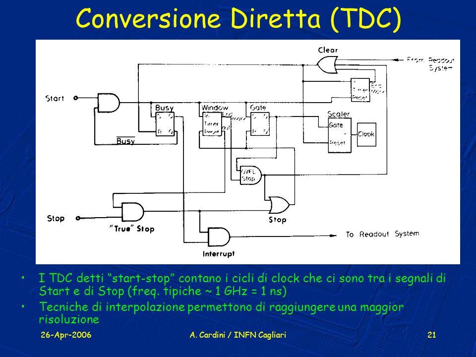 26-Apr-2006A. Cardini / INFN Cagliari21 Conversione Diretta (TDC) I TDC detti start-stop contano i cicli di clock che ci sono tra i segnali di Start e