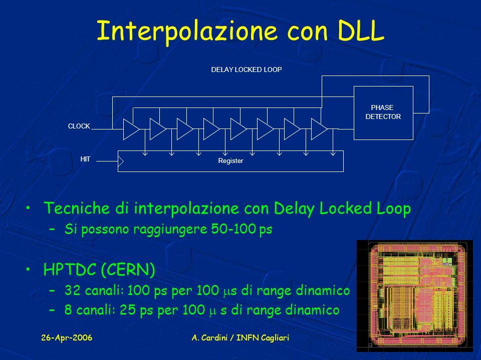 26-Apr-2006A. Cardini / INFN Cagliari23 Interpolazione con DLL Tecniche di interpolazione con Delay Locked Loop –Si possono raggiungere 50-100 ps HPTD