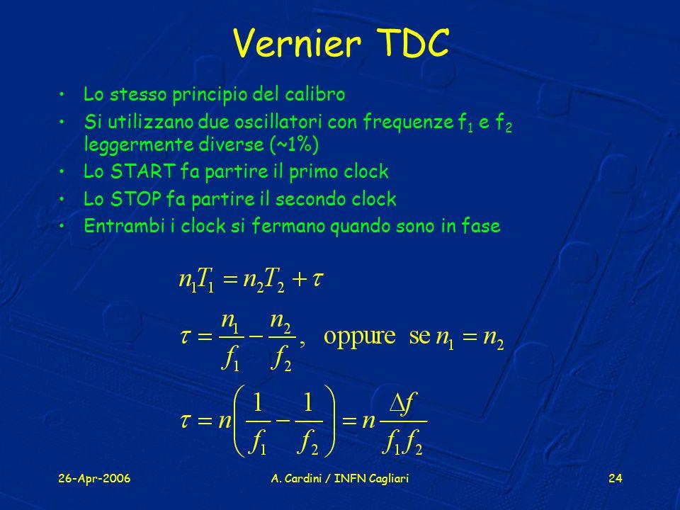26-Apr-2006A. Cardini / INFN Cagliari24 Vernier TDC Lo stesso principio del calibro Si utilizzano due oscillatori con frequenze f 1 e f 2 leggermente