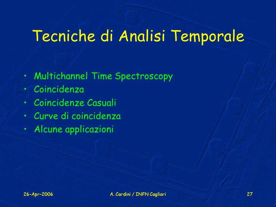 26-Apr-2006A. Cardini / INFN Cagliari27 Tecniche di Analisi Temporale Multichannel Time Spectroscopy Coincidenza Coincidenze Casuali Curve di coincide