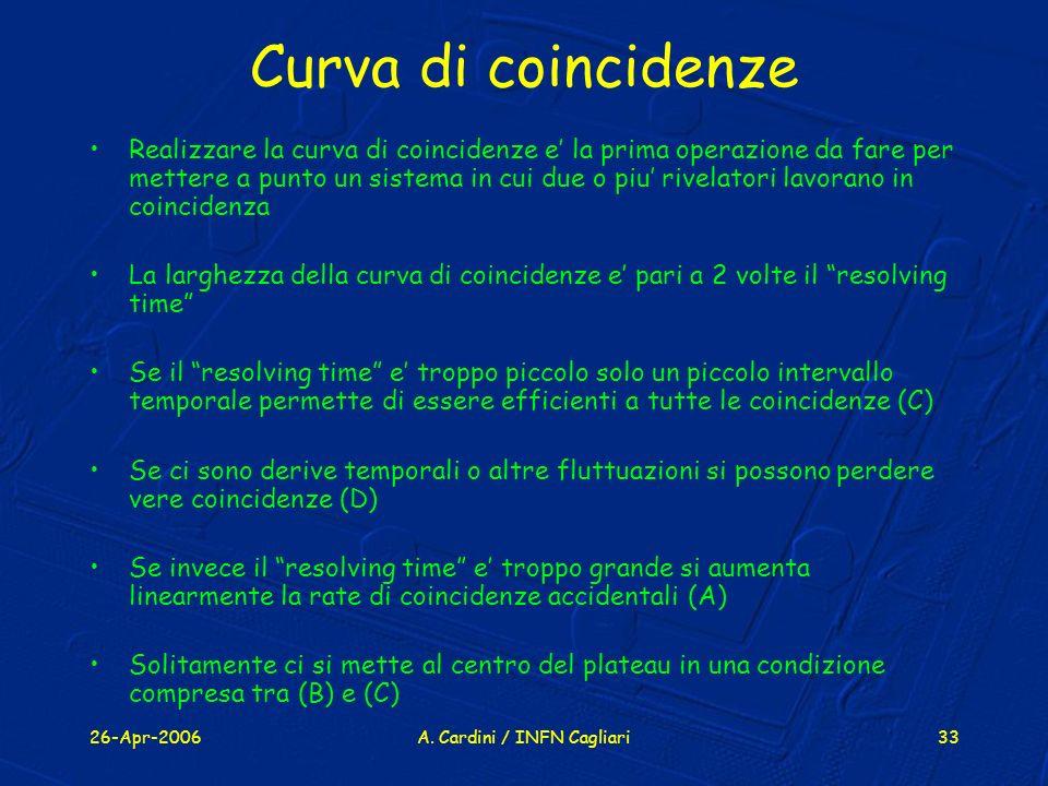 26-Apr-2006A. Cardini / INFN Cagliari33 Curva di coincidenze Realizzare la curva di coincidenze e la prima operazione da fare per mettere a punto un s