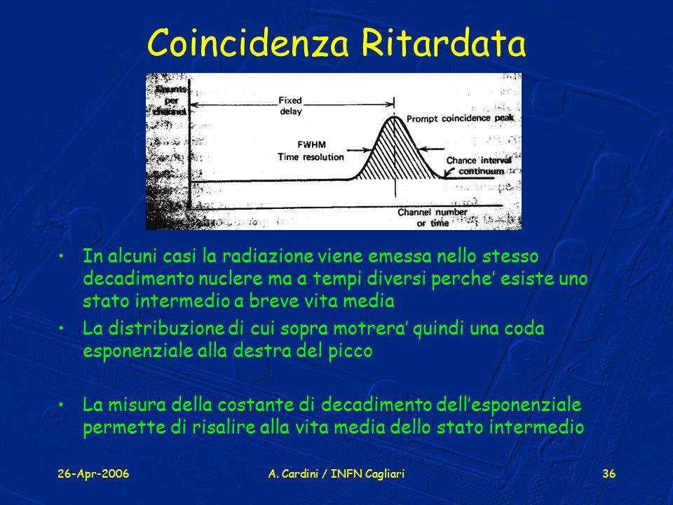 26-Apr-2006A. Cardini / INFN Cagliari36 Coincidenza Ritardata In alcuni casi la radiazione viene emessa nello stesso decadimento nuclere ma a tempi di