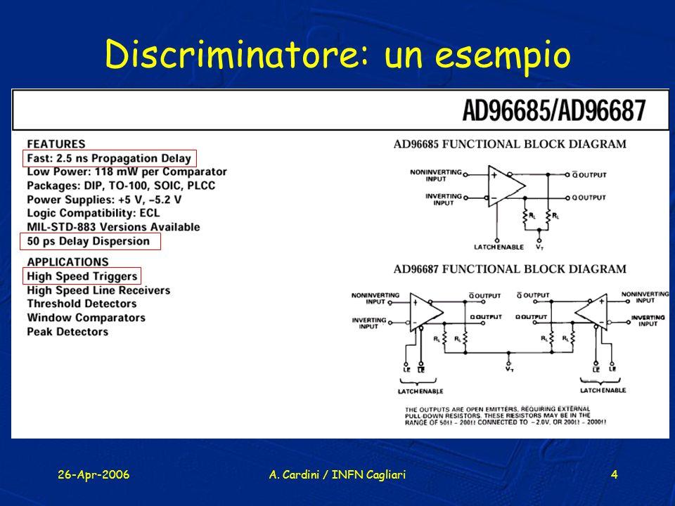 26-Apr-2006A. Cardini / INFN Cagliari4 Discriminatore: un esempio