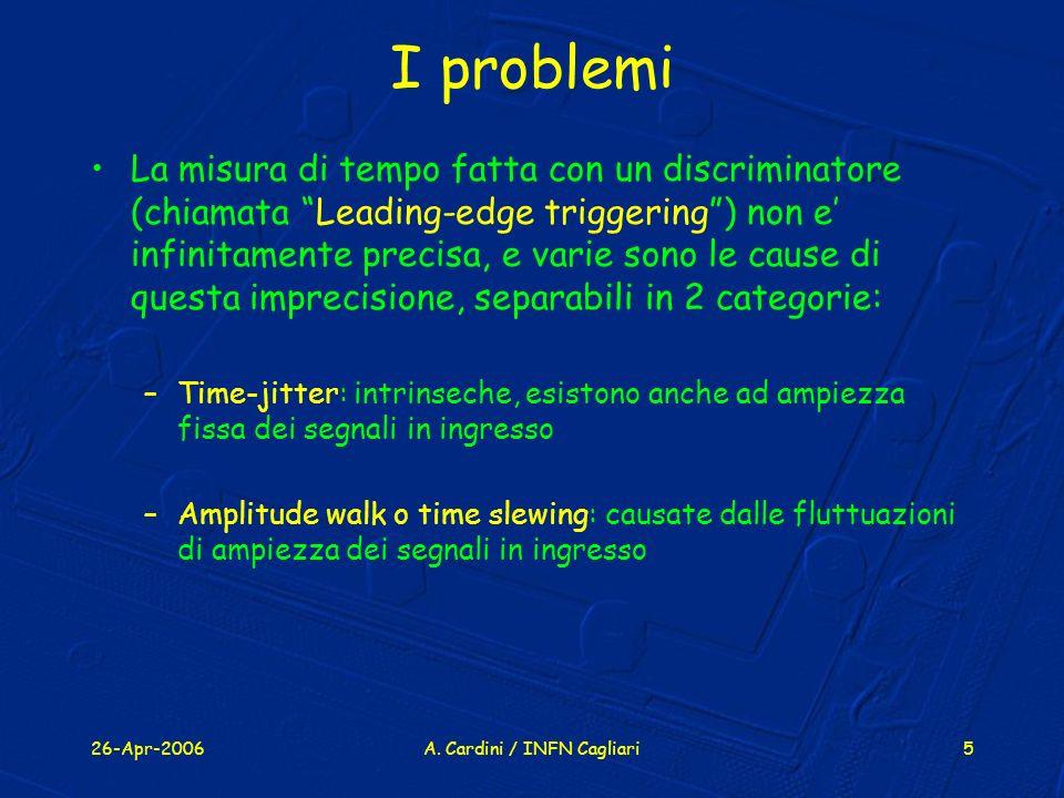 26-Apr-2006A. Cardini / INFN Cagliari5 I problemi La misura di tempo fatta con un discriminatore (chiamata Leading-edge triggering) non e infinitament