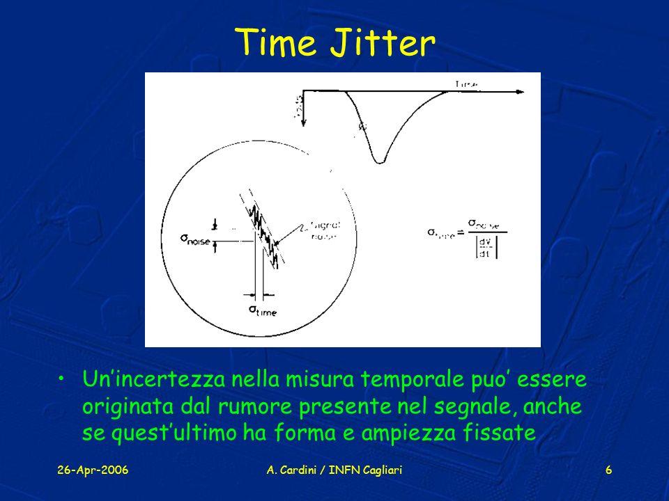 26-Apr-2006A. Cardini / INFN Cagliari6 Time Jitter Unincertezza nella misura temporale puo essere originata dal rumore presente nel segnale, anche se
