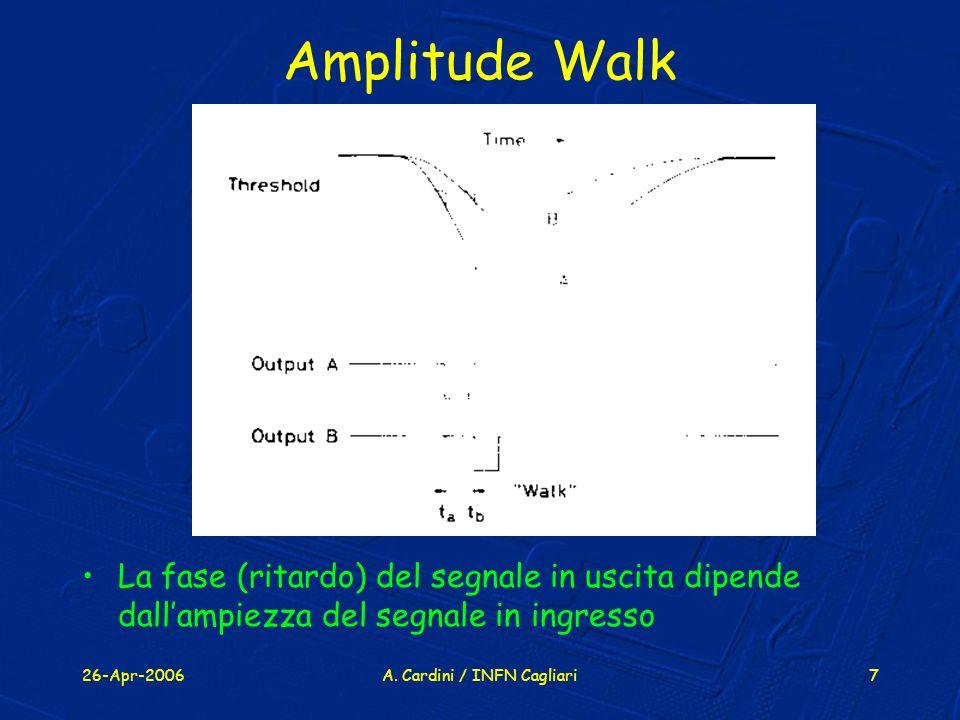 26-Apr-2006A. Cardini / INFN Cagliari7 Amplitude Walk La fase (ritardo) del segnale in uscita dipende dallampiezza del segnale in ingresso