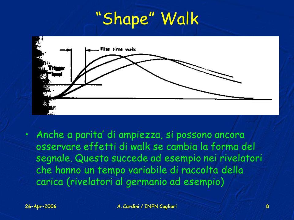 26-Apr-2006A. Cardini / INFN Cagliari8 Shape Walk Anche a parita di ampiezza, si possono ancora osservare effetti di walk se cambia la forma del segna