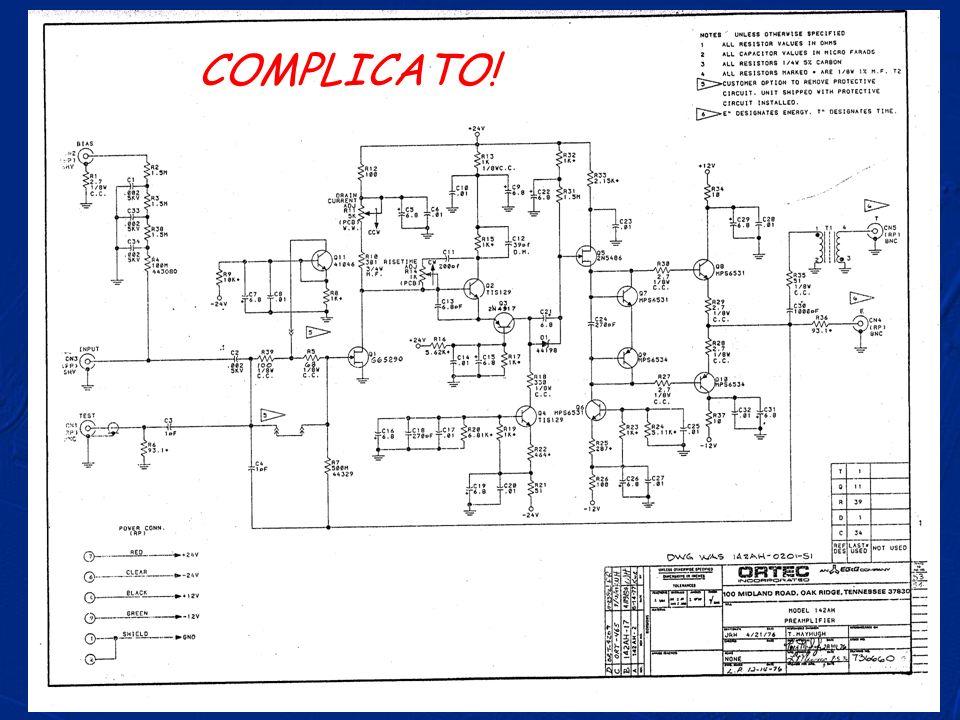 31-Mar-06A. Cardini / INFN Cagliari8 COMPLICATO!