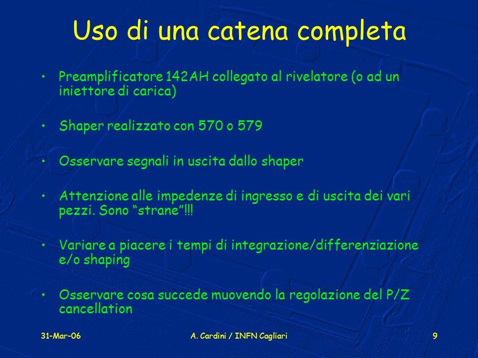 31-Mar-06A. Cardini / INFN Cagliari9 Uso di una catena completa Preamplificatore 142AH collegato al rivelatore (o ad un iniettore di carica) Shaper re