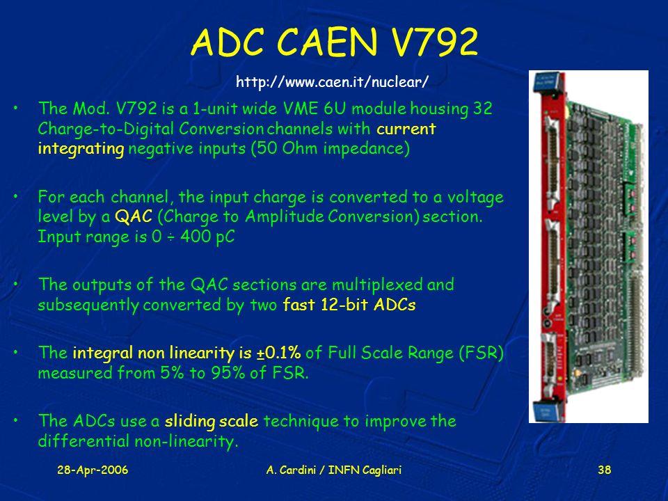 28-Apr-2006A.Cardini / INFN Cagliari38 ADC CAEN V792 The Mod.
