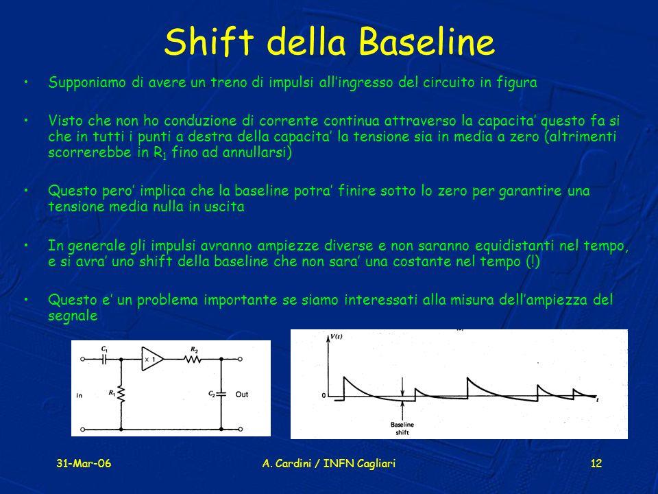 31-Mar-06A. Cardini / INFN Cagliari12 Shift della Baseline Supponiamo di avere un treno di impulsi allingresso del circuito in figura Visto che non ho