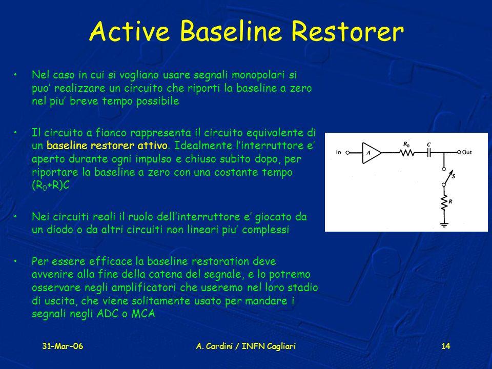 31-Mar-06A. Cardini / INFN Cagliari14 Active Baseline Restorer Nel caso in cui si vogliano usare segnali monopolari si puo realizzare un circuito che