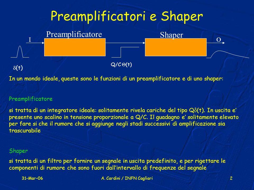 31-Mar-06A. Cardini / INFN Cagliari2 Preamplificatori e Shaper Preamplificatore Shaper (t) Q/C (t) IO In un mondo ideale, queste sono le funzioni di u