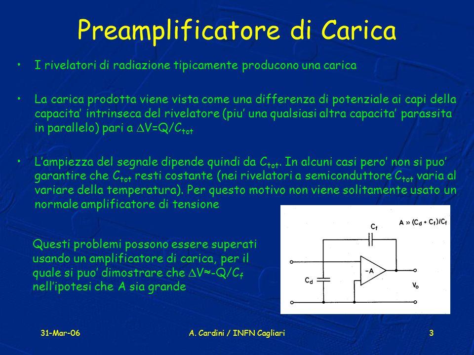 31-Mar-06A. Cardini / INFN Cagliari3 Preamplificatore di Carica I rivelatori di radiazione tipicamente producono una carica La carica prodotta viene v
