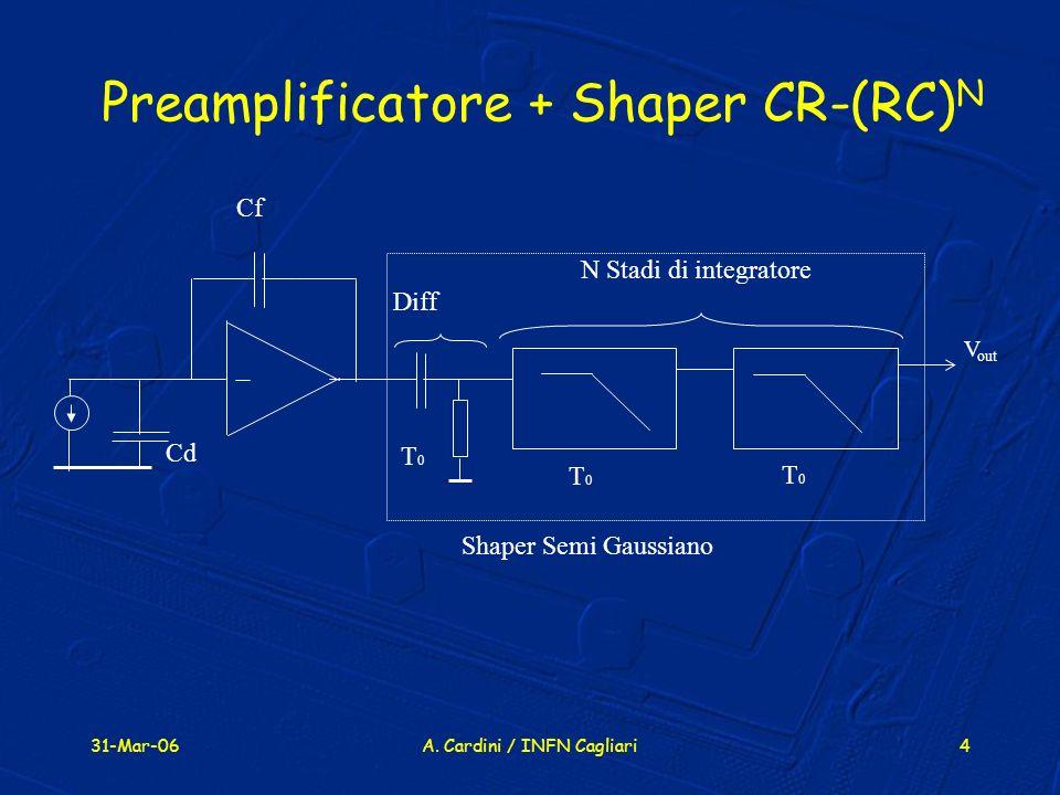 31-Mar-06A. Cardini / INFN Cagliari4 Preamplificatore + Shaper CR-(RC) N Cf V out N Stadi di integratore Diff Shaper Semi Gaussiano Cd T0T0 T0T0 T0T0