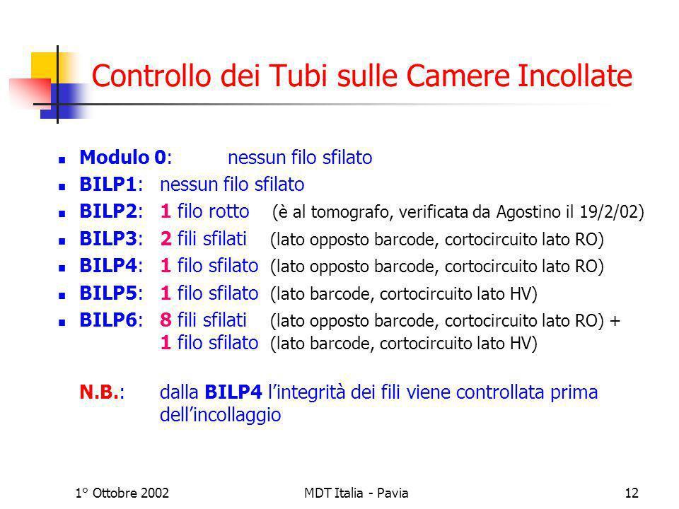 1° Ottobre 2002MDT Italia - Pavia12 Controllo dei Tubi sulle Camere Incollate Modulo 0:nessun filo sfilato BILP1: nessun filo sfilato BILP2: 1 filo ro