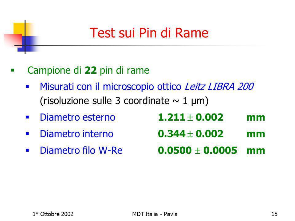 1° Ottobre 2002MDT Italia - Pavia15 Test sui Pin di Rame Campione di 22 pin di rame Misurati con il microscopio ottico Leitz LIBRA 200 (risoluzione su