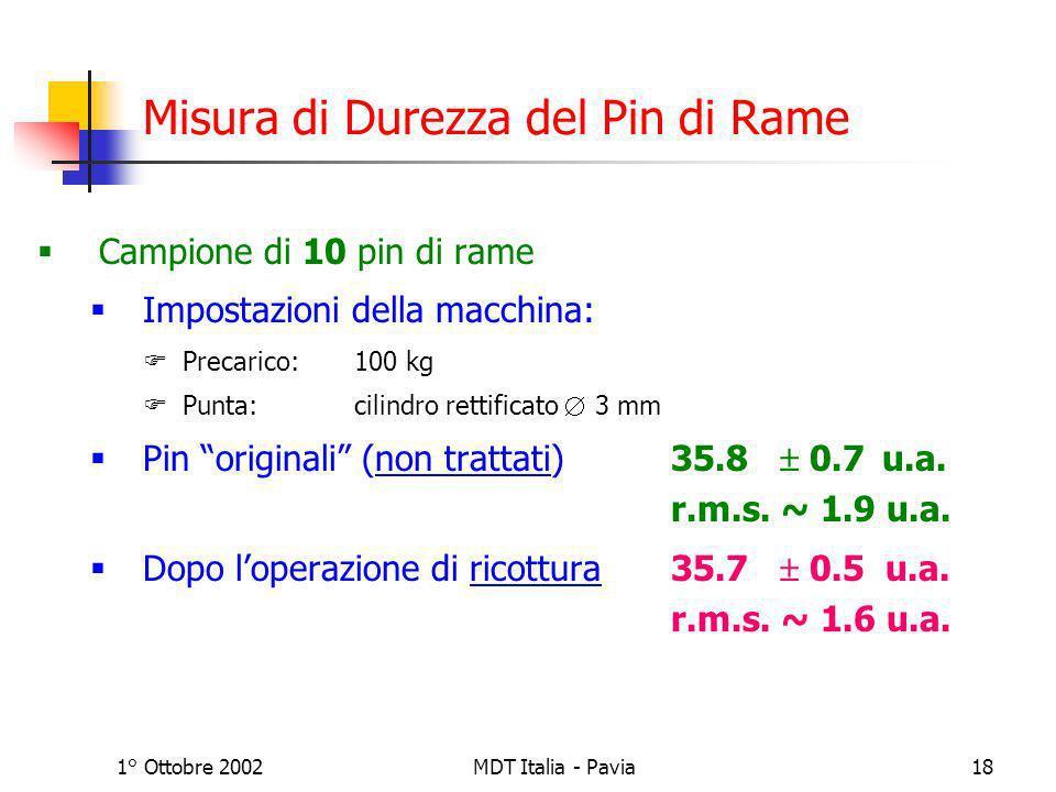 1° Ottobre 2002MDT Italia - Pavia18 Misura di Durezza del Pin di Rame Campione di 10 pin di rame Impostazioni della macchina: Precarico:100 kg Punta:c